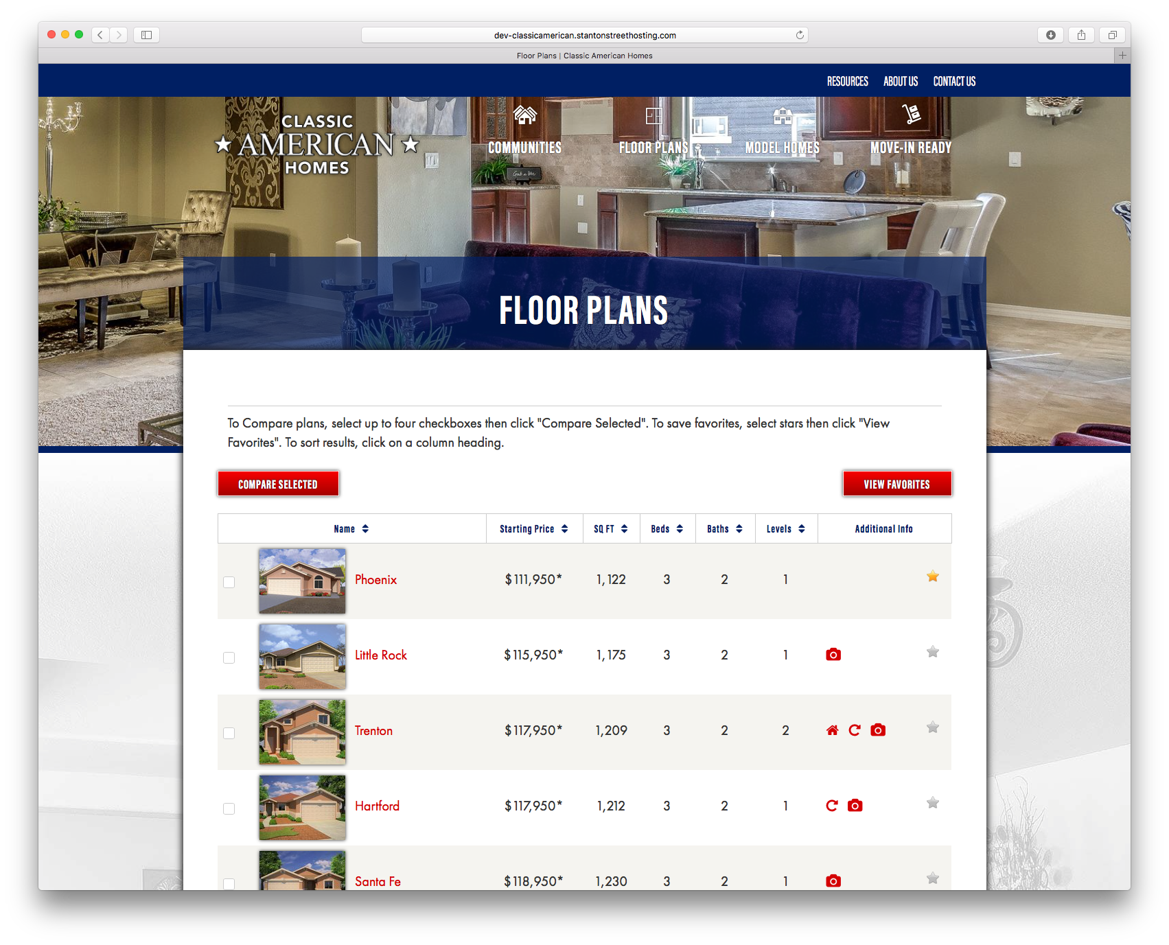 Charming Responsive Web Design For Classic American Homes:  Http://www.classicamerican
