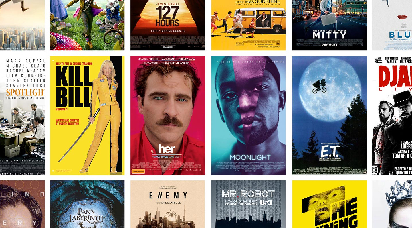 Elements of a good movie poster
