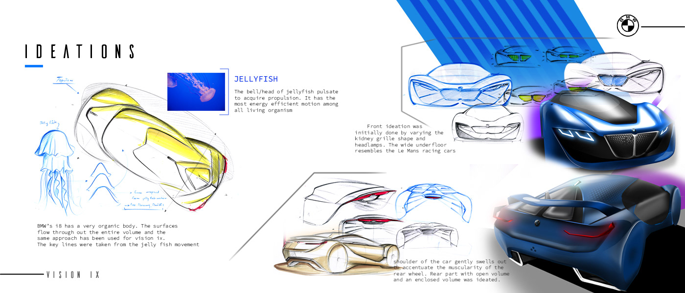 BMW Vision Ix - Master Thesis Project on Behance