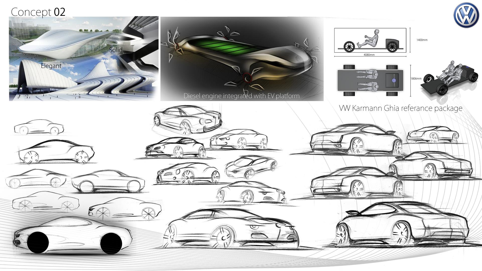 VW car with an essence of Karmann Ghia on Behance