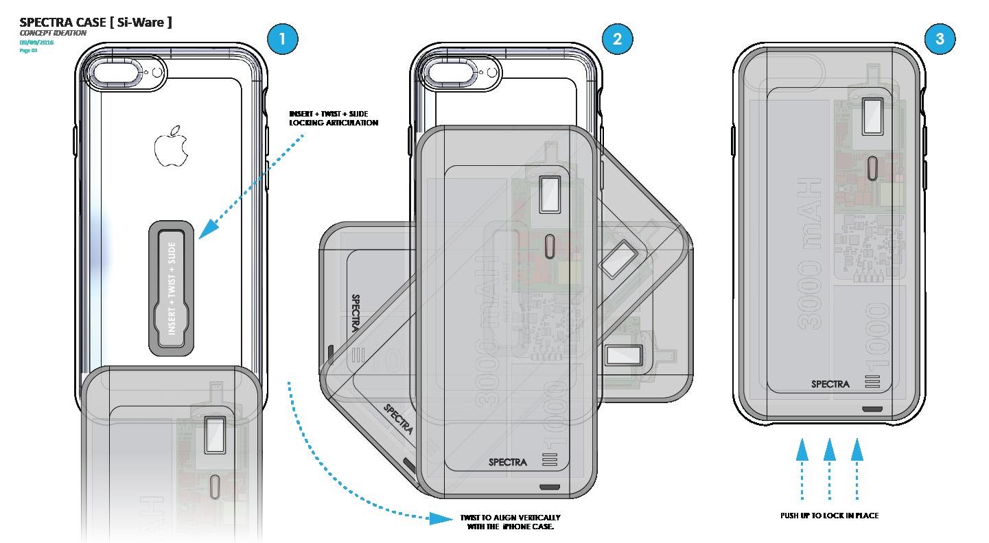 Neospectra Spectrometer Phone Case On Behance