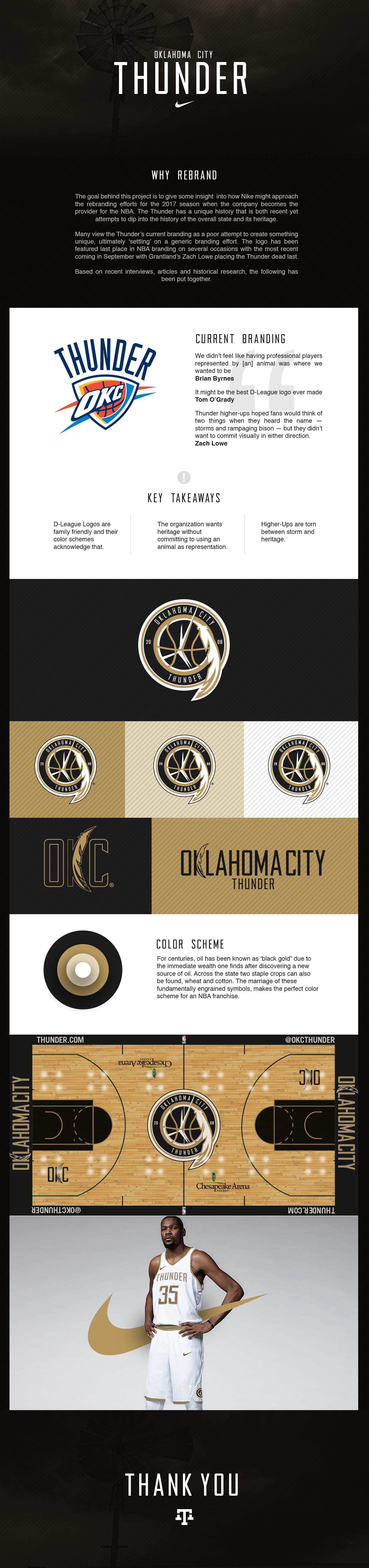 029cafde5 Oklahoma City Thunder  Rebrand (Concept) on Behance