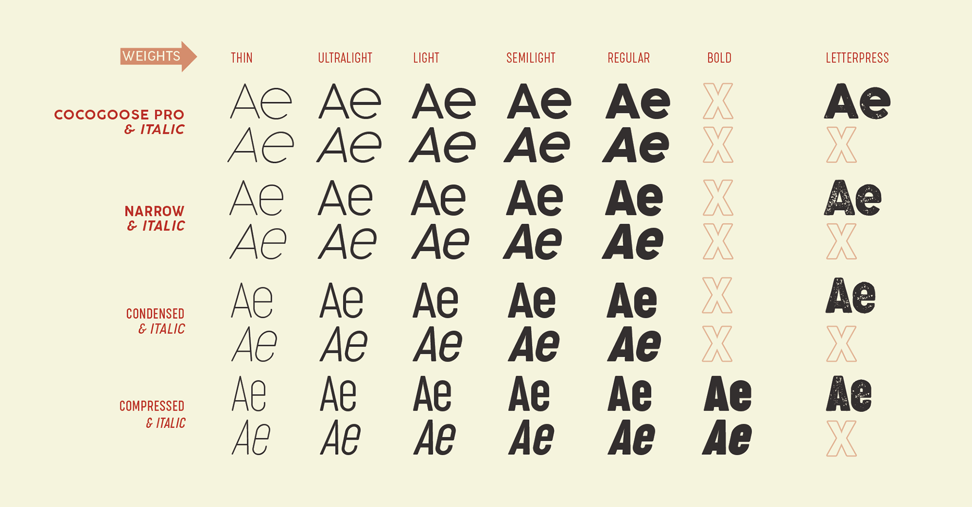 UPDATED: Cocogoose Free Font now with 52 weights on Behance