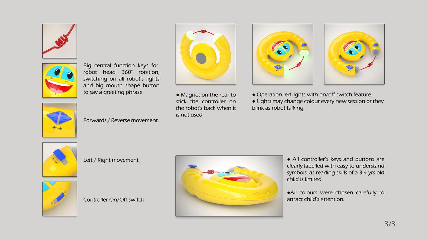Robot-Toy Controler (conceptual) on Behance