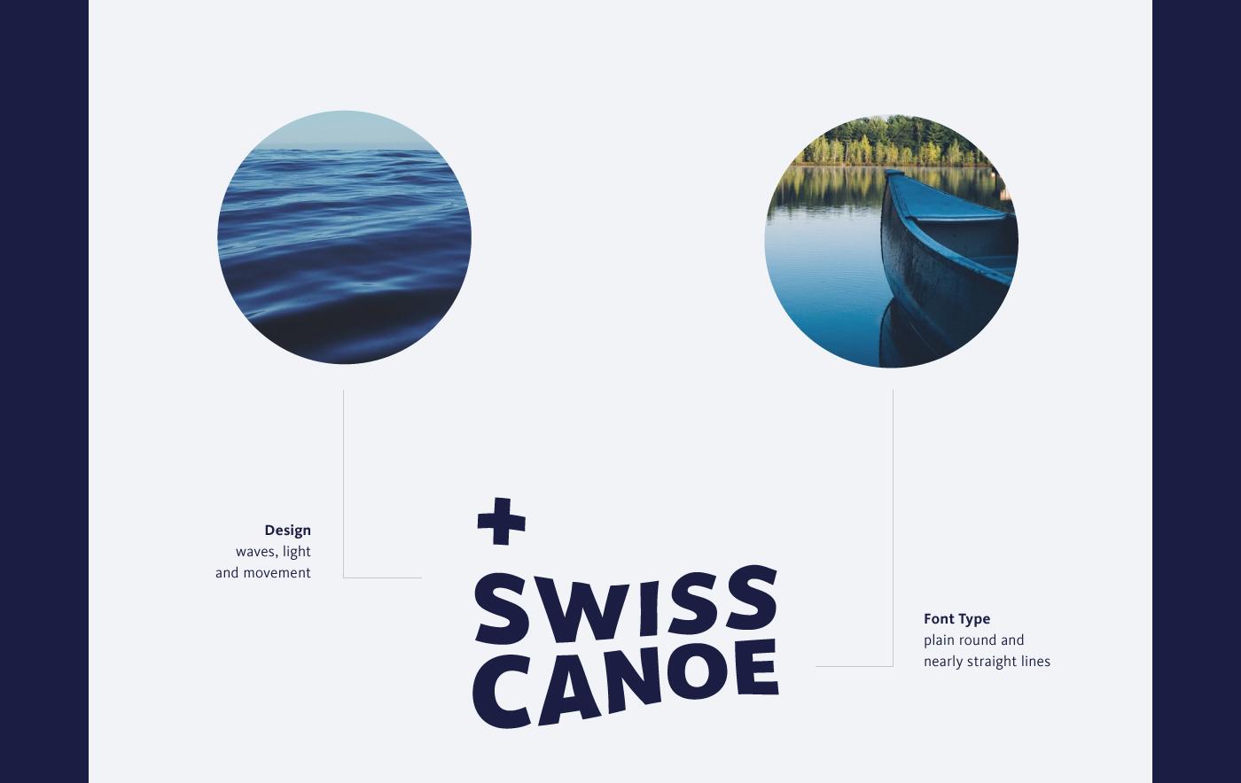 Tolle Powerpoint Vorlagen Wasser Ideen - Beispiel Business ...