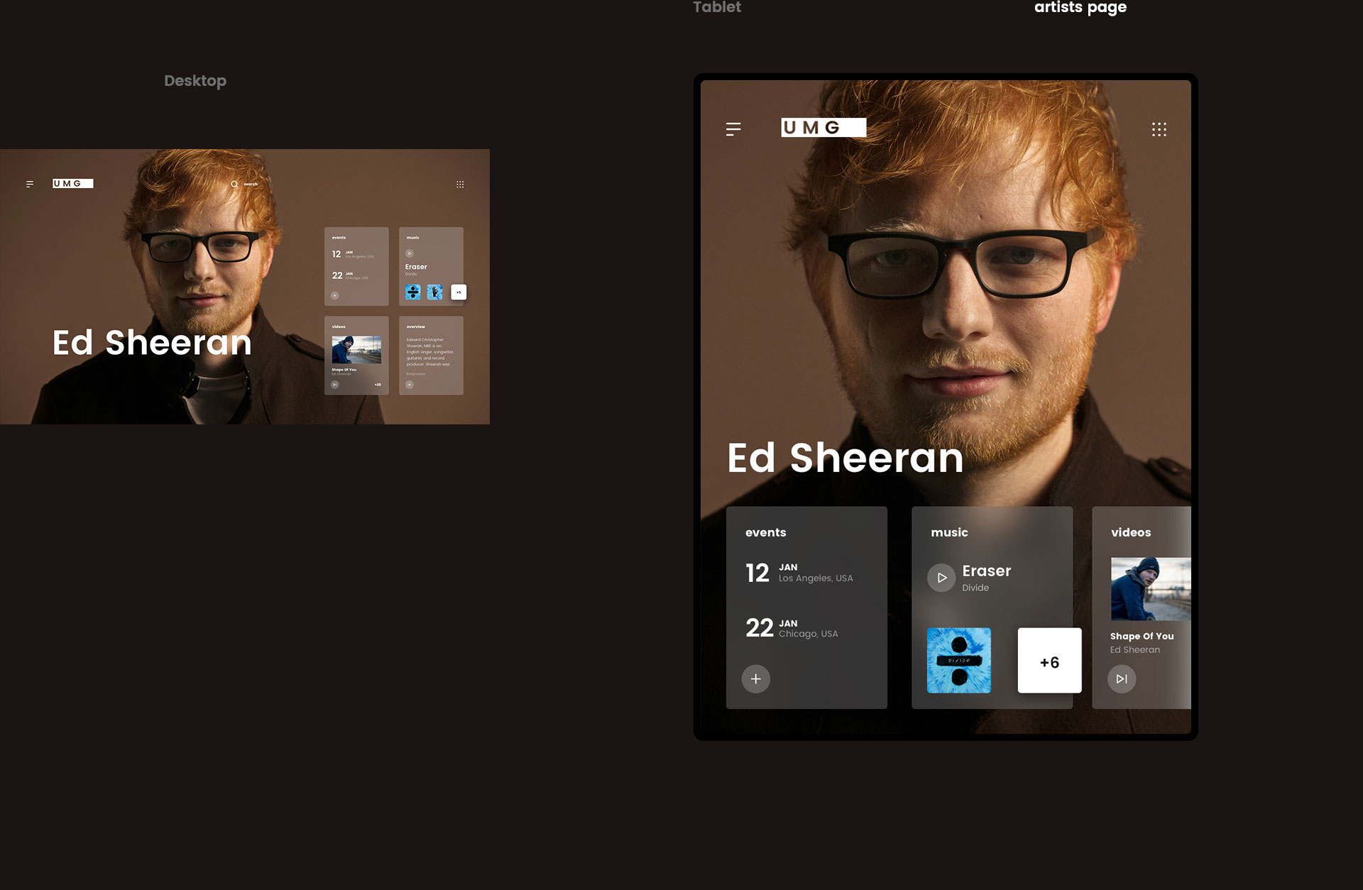 Universal Music Group: Redesigning a UI/UX Concept