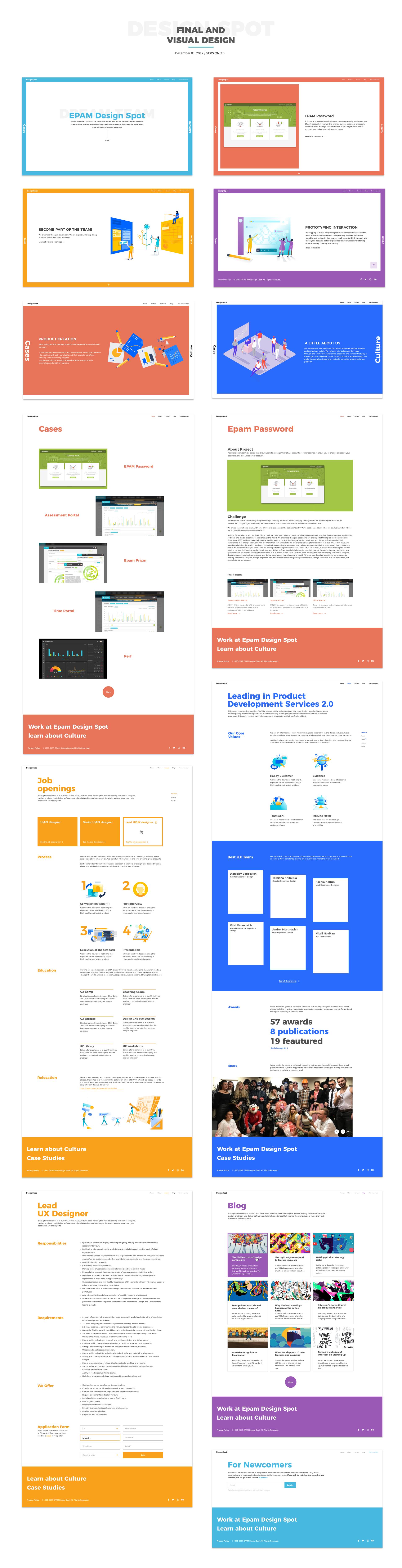 Design Spot  UX Process on Behance