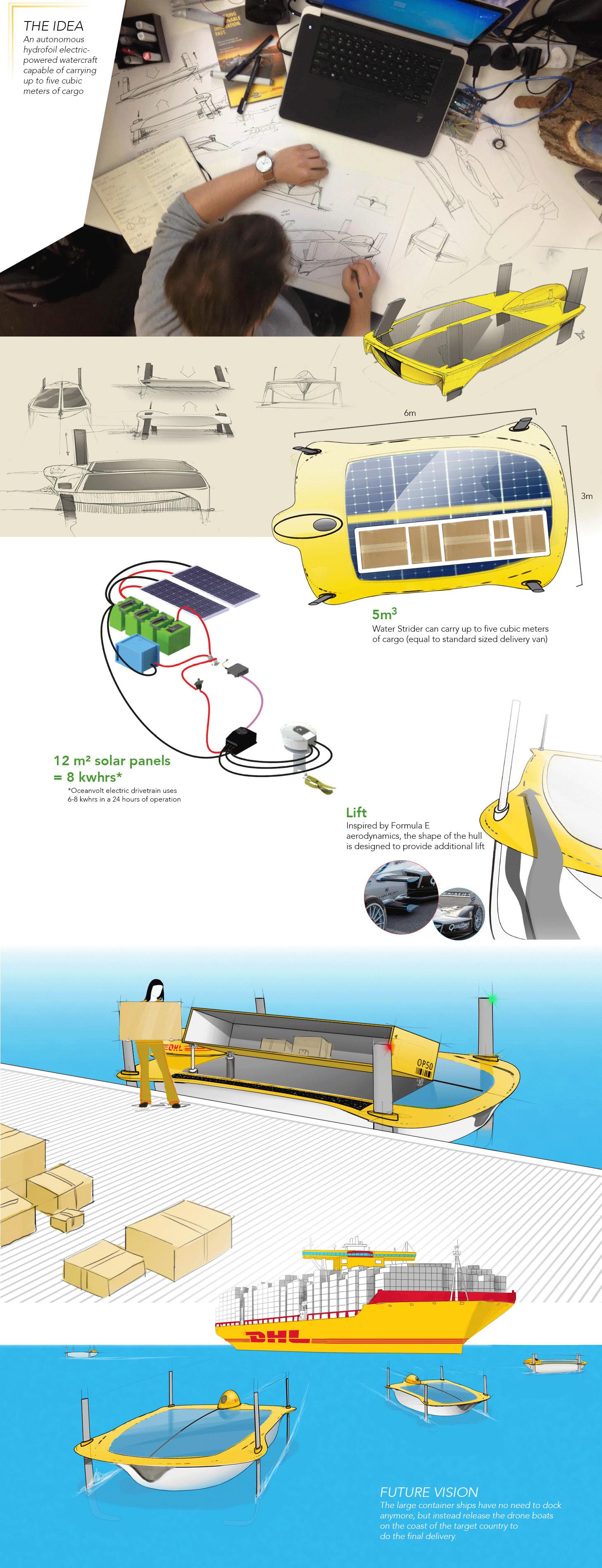 DHL Water Strider on Behance