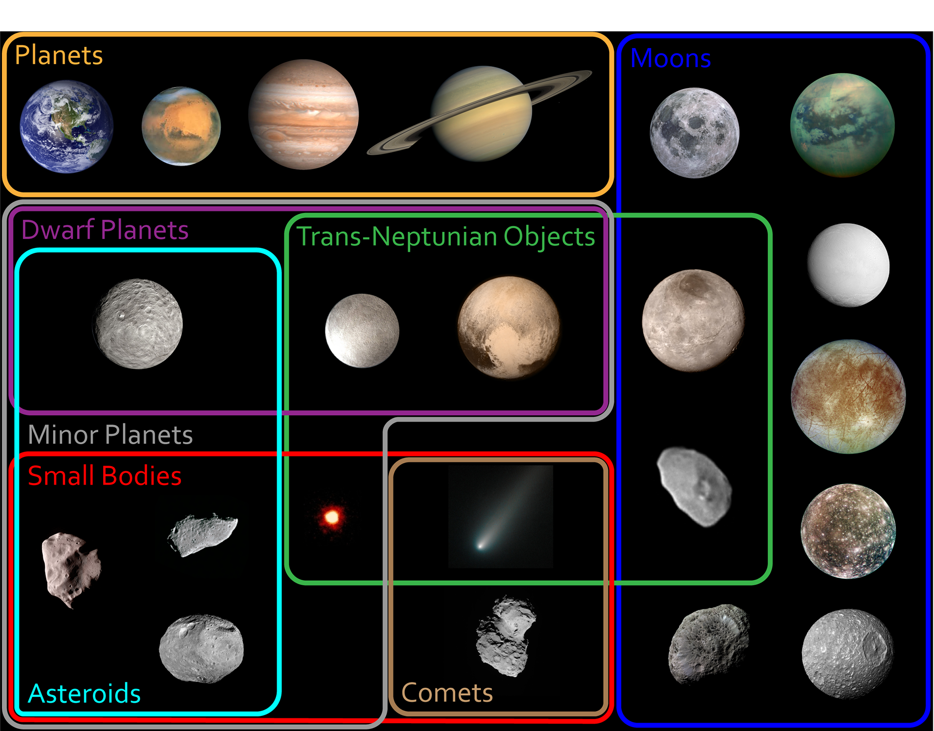 which dwarf planets have moons - HD 1920×1504