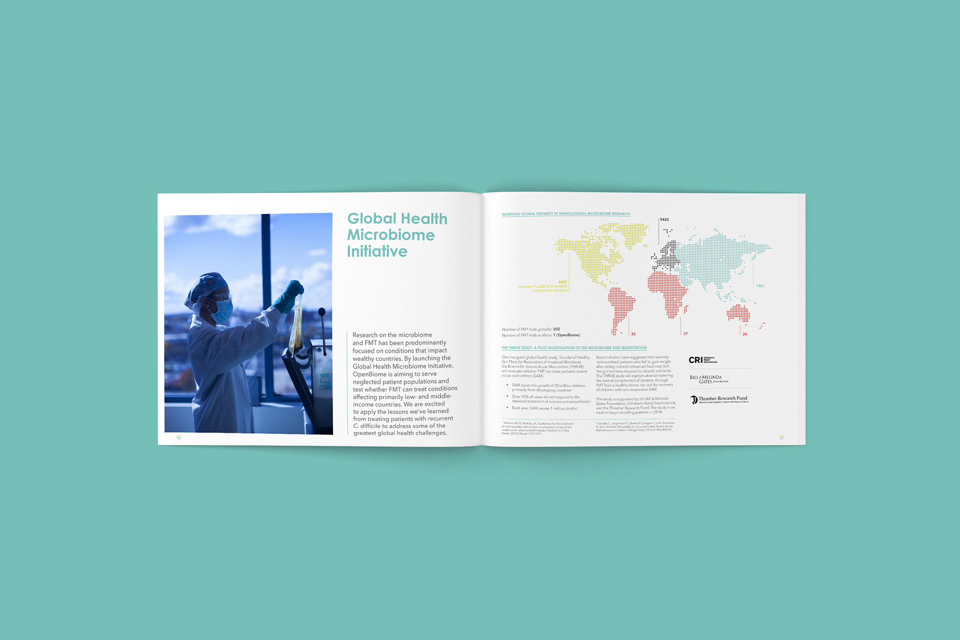 OpenBiome Annual Report on Behance