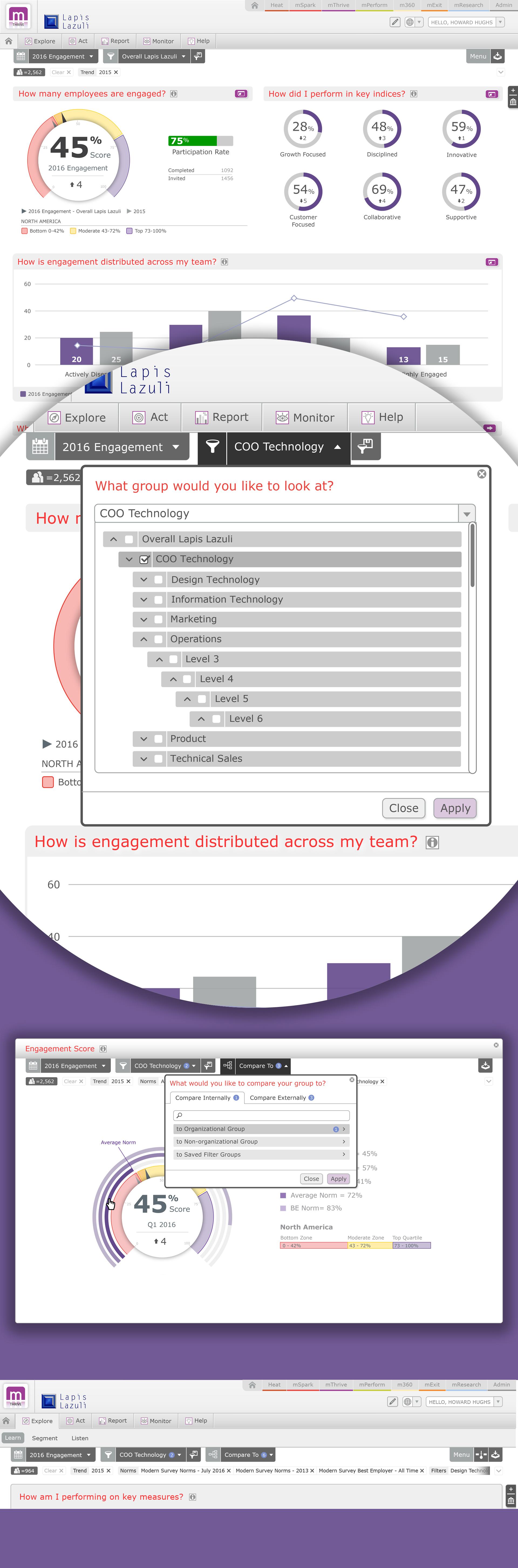 Analytic Dashboard Filter Design