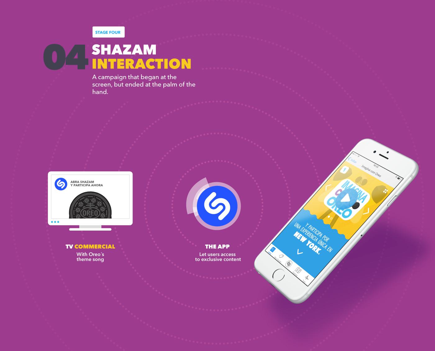 Oreo—New York Stories—Digital Campaign on Behance