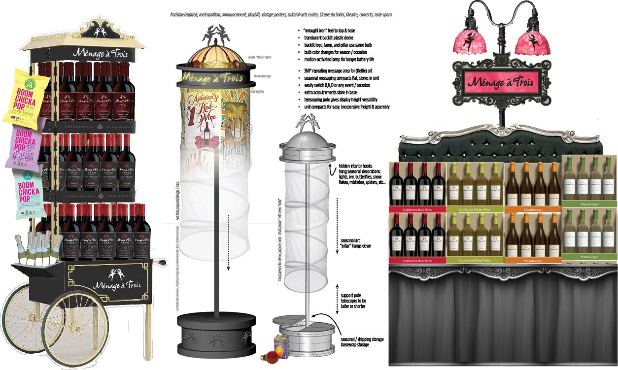 Ménage à Trois Wines retail merchandising concepts