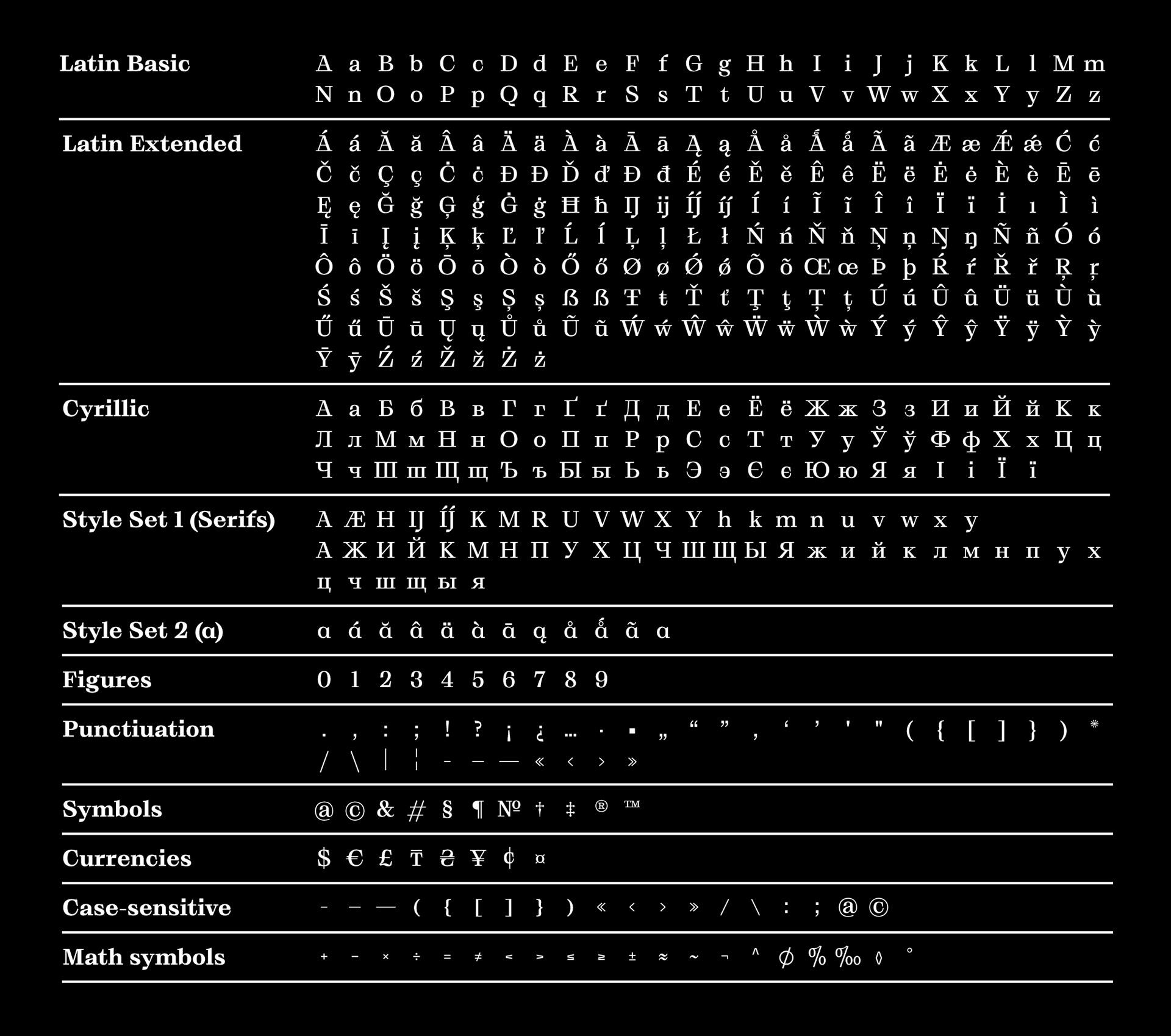 Grafier Serif Typeface