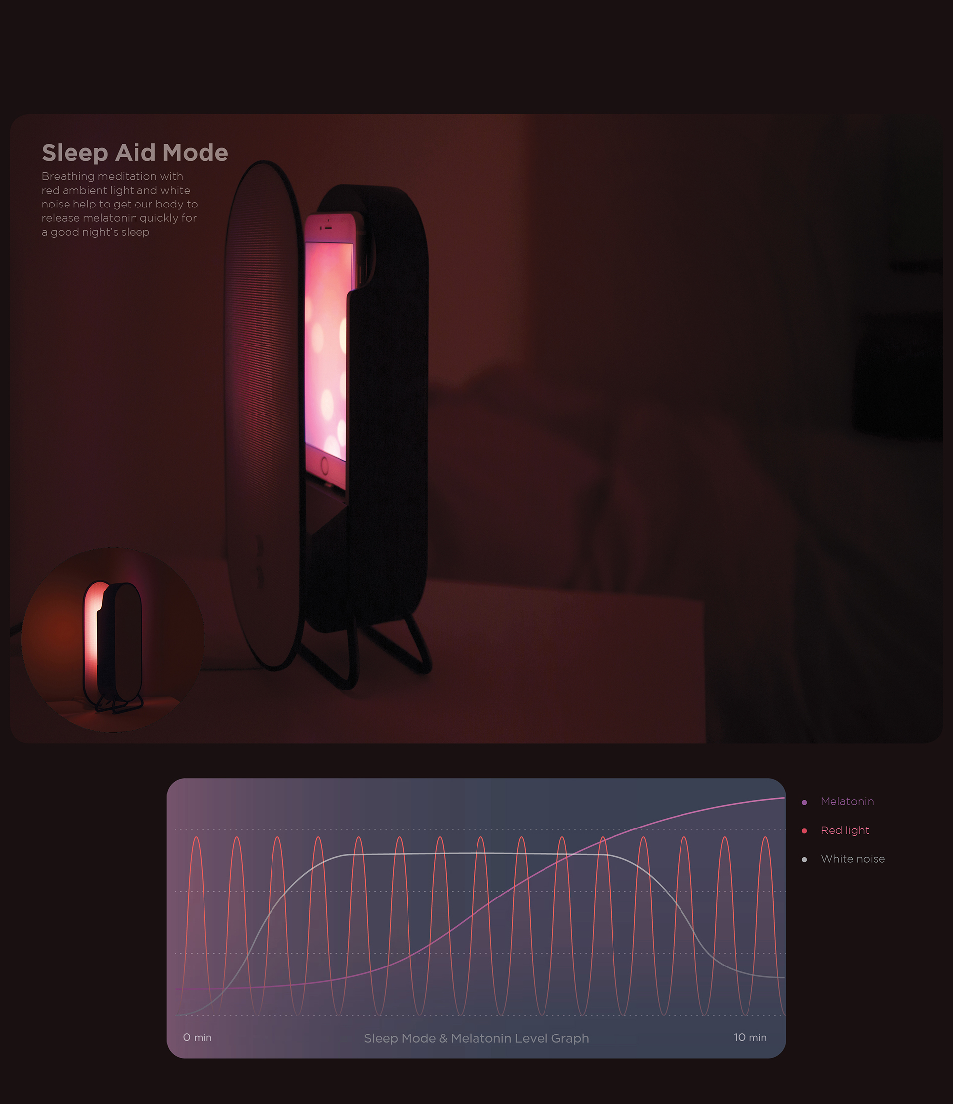 Industrial Design: MoDi - a smart sleep aid for smartphone addicts