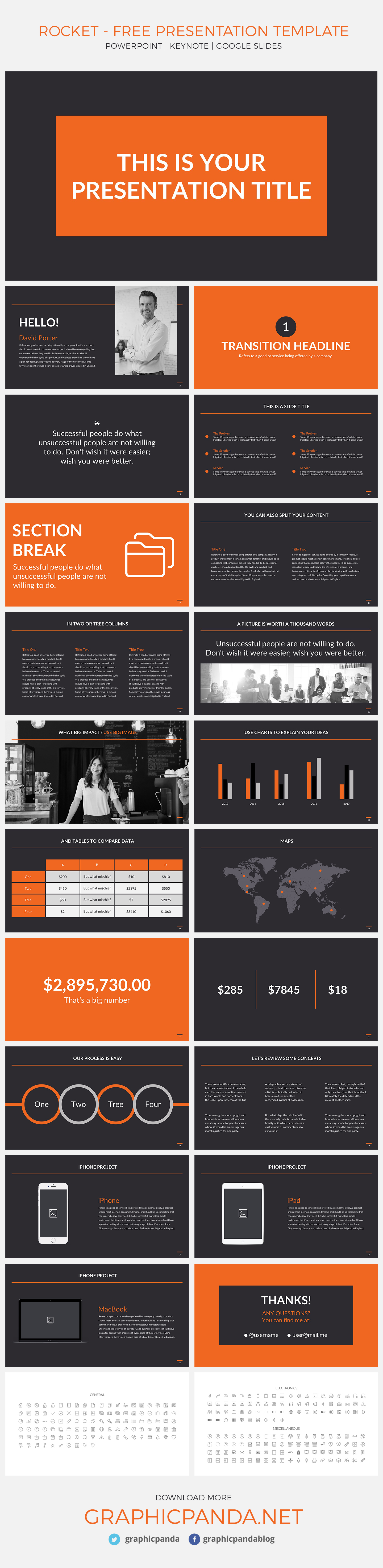 Free Profesional PowerPoint templates Keynote and Google ...