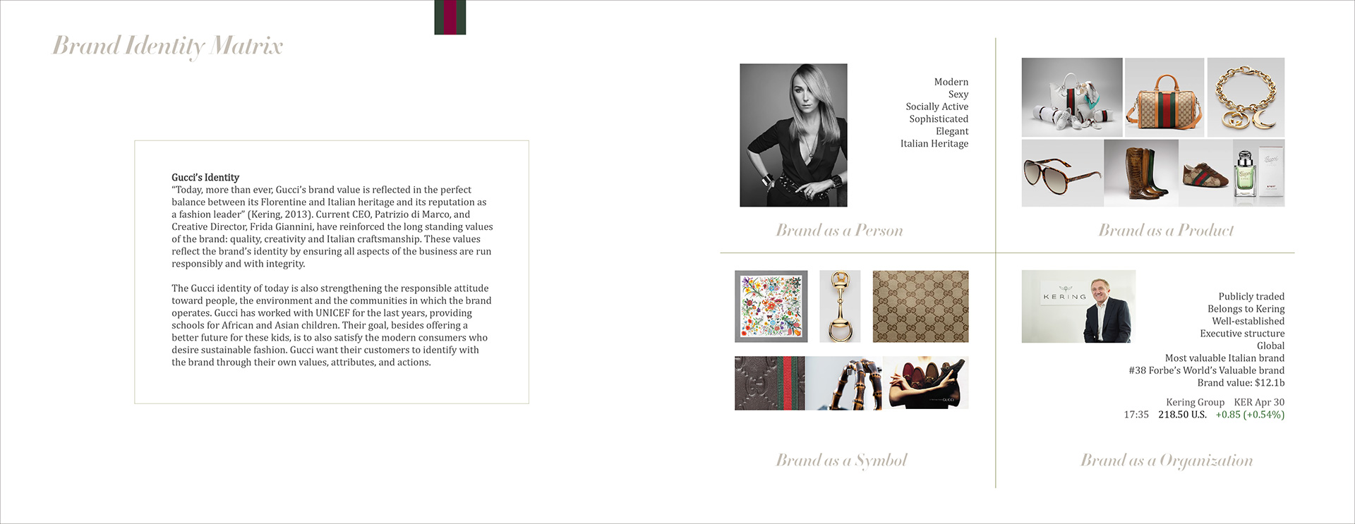 gucci executive summary Elevated and empowered executive team with upgraded design and balance sheet and cash flow summary well as new store concept rollout and visual presentation.