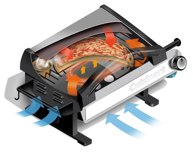 Steve Hussey - Cuisinart Countertop Pizza Oven Photoshop cutaway.