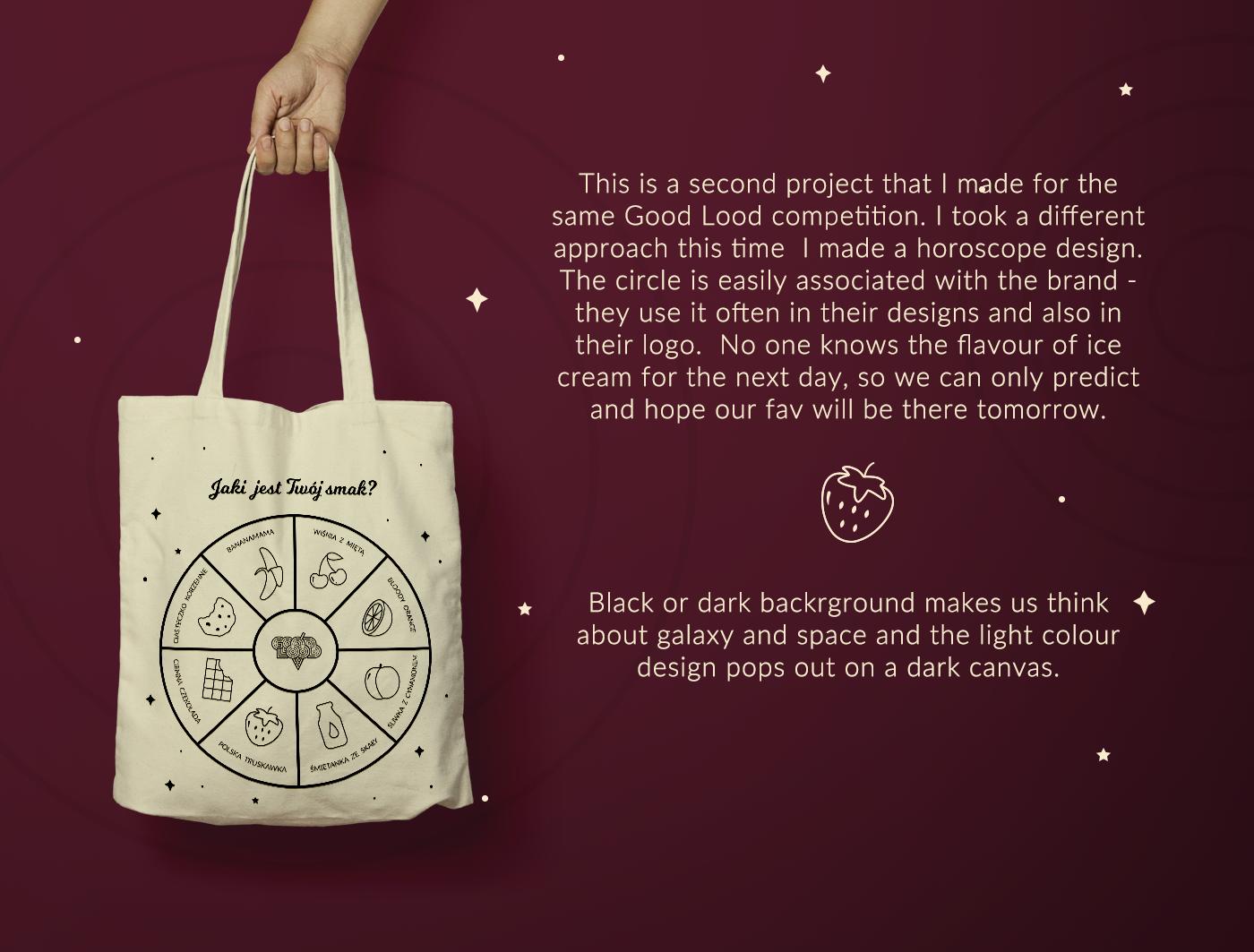 HI I/'m a Zodiac All 12 Zodiac Signs Black insert zodiac sign Zodiac Tote Bag Astrology SERIES Tote Bag Astrology Tote Bag
