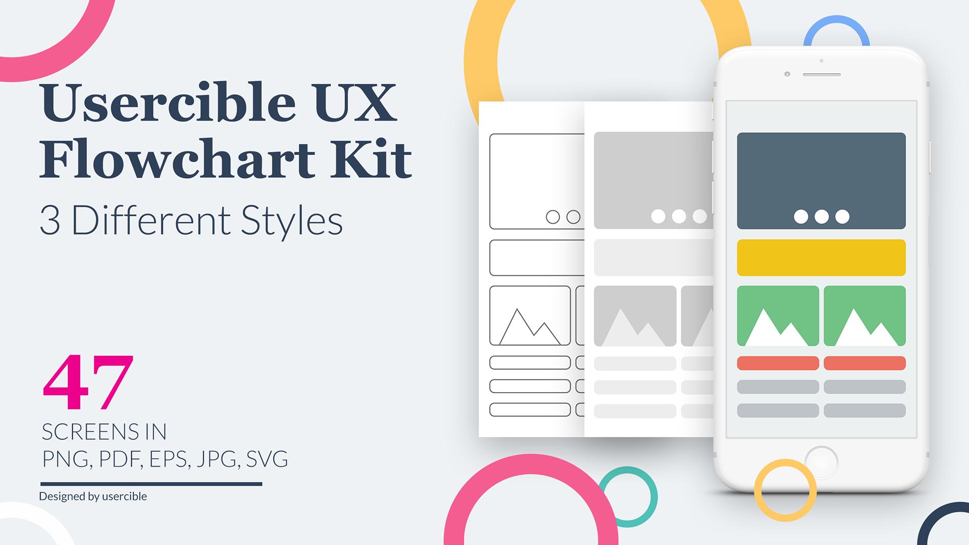 Usercible UX Flowchart Kit on Behance