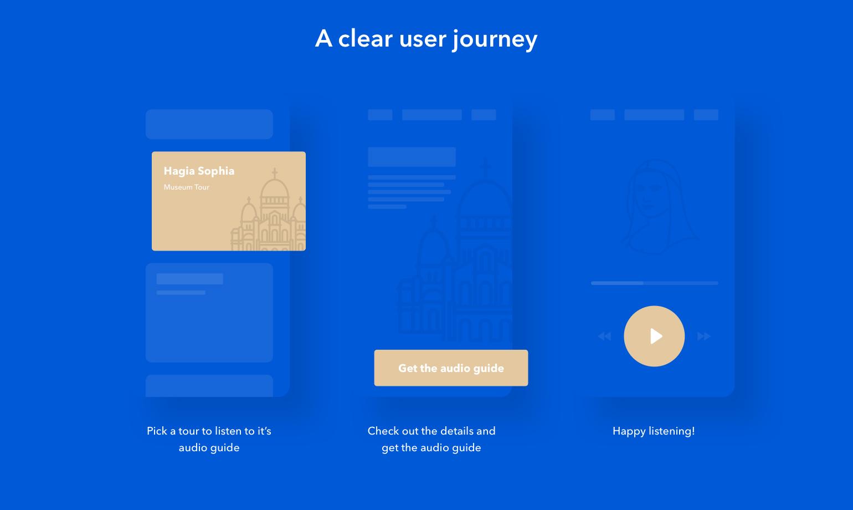 App Design: inMuseum Experience App
