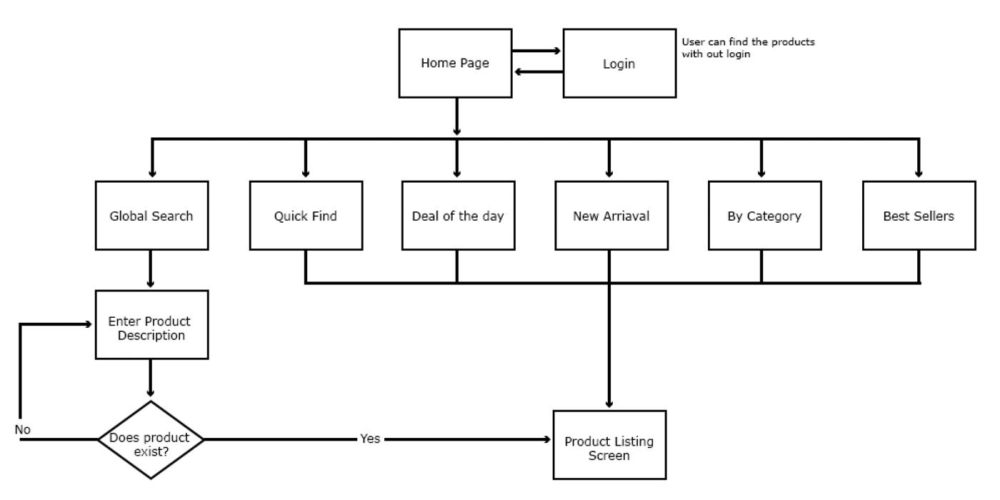 1997 mazda mpv fuse box diagram mazda millenia fuse box