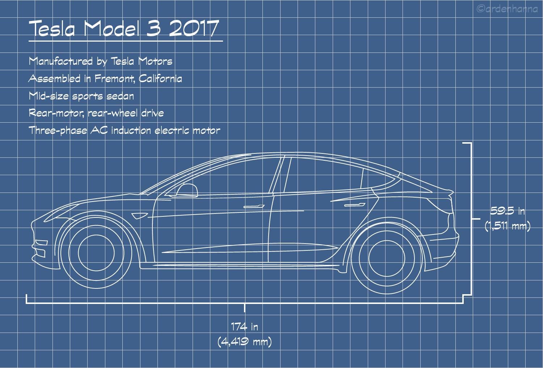 Elegant Tesla Model 3 Blueprint.