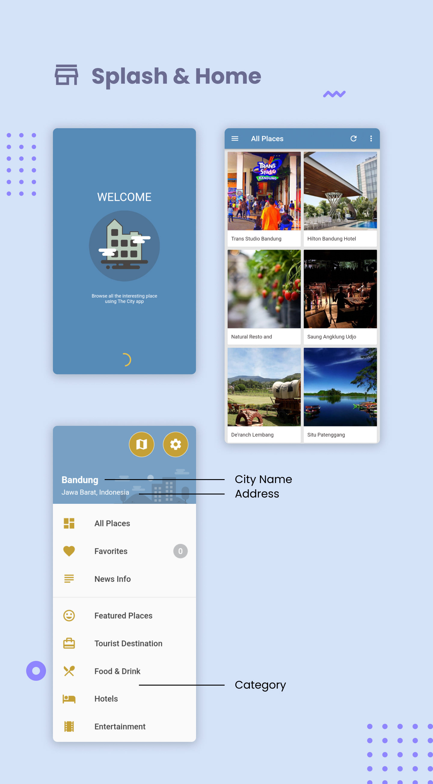 The City Flutter - Place App with Backend 1.0 - 2