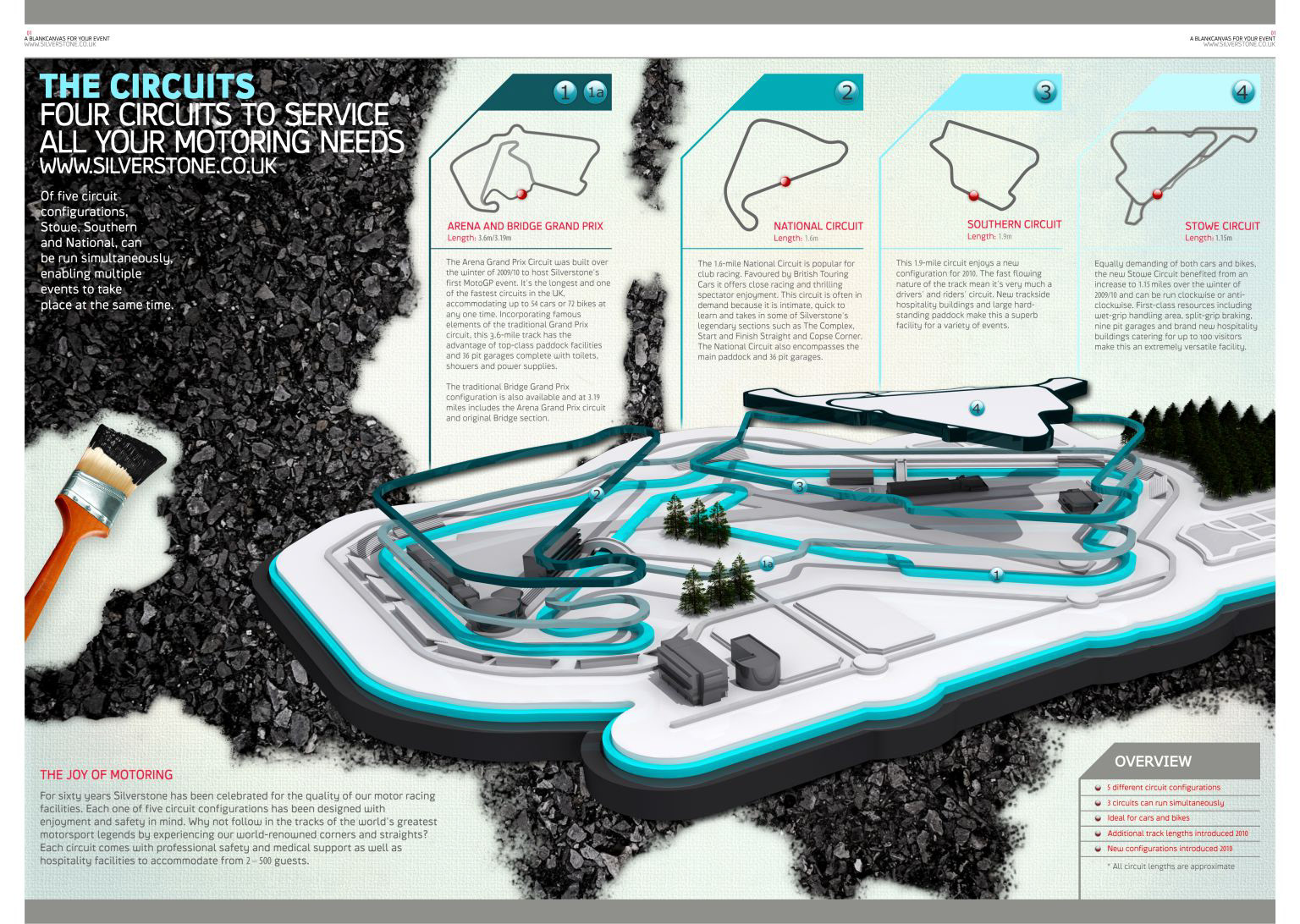 SILVERSTONE CIRCUITS // Promotional Brochure on Behance