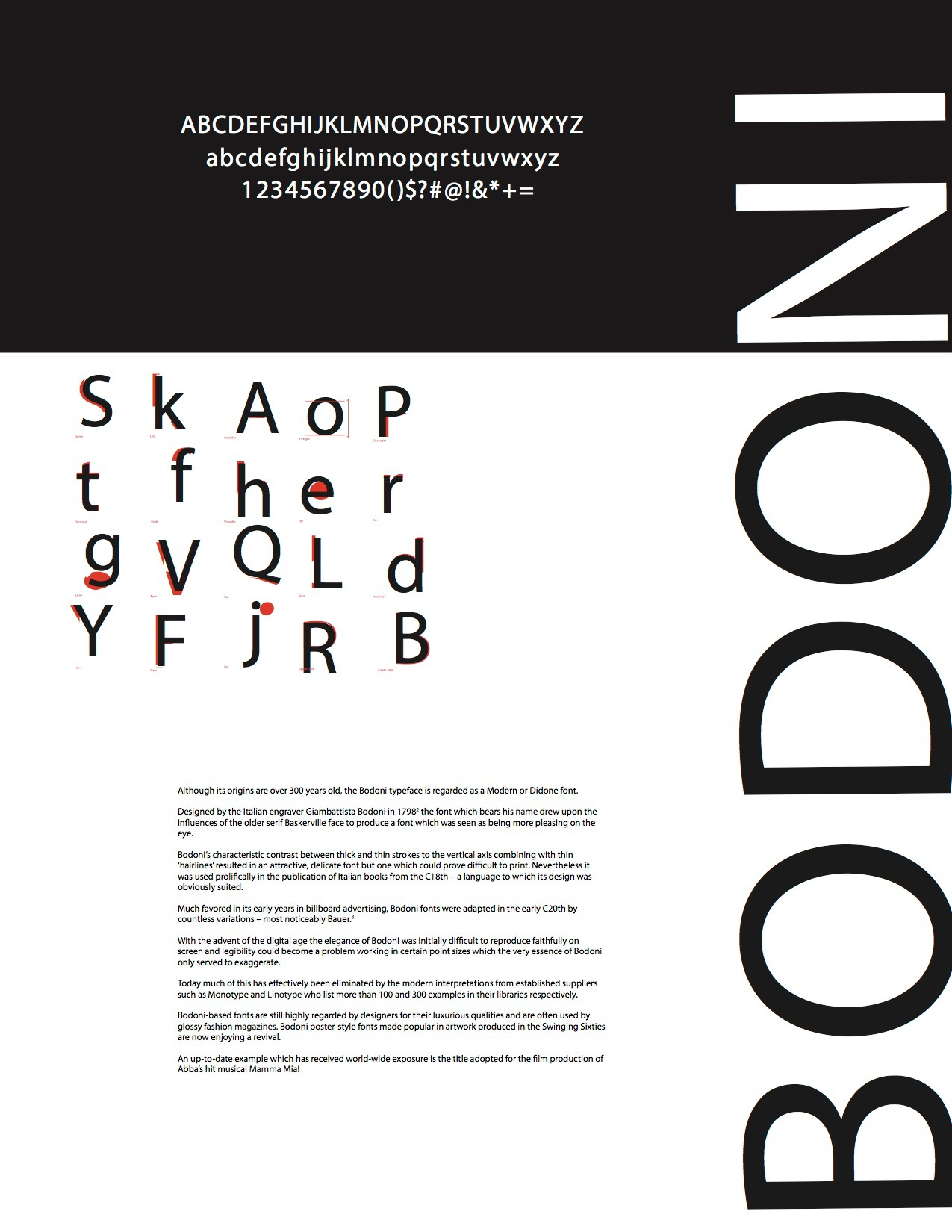 Bodoni Typeface Anatomy on Behance