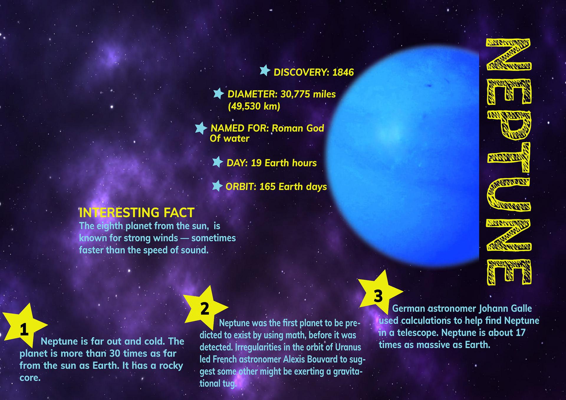 Solar System - Children's Book on Behance