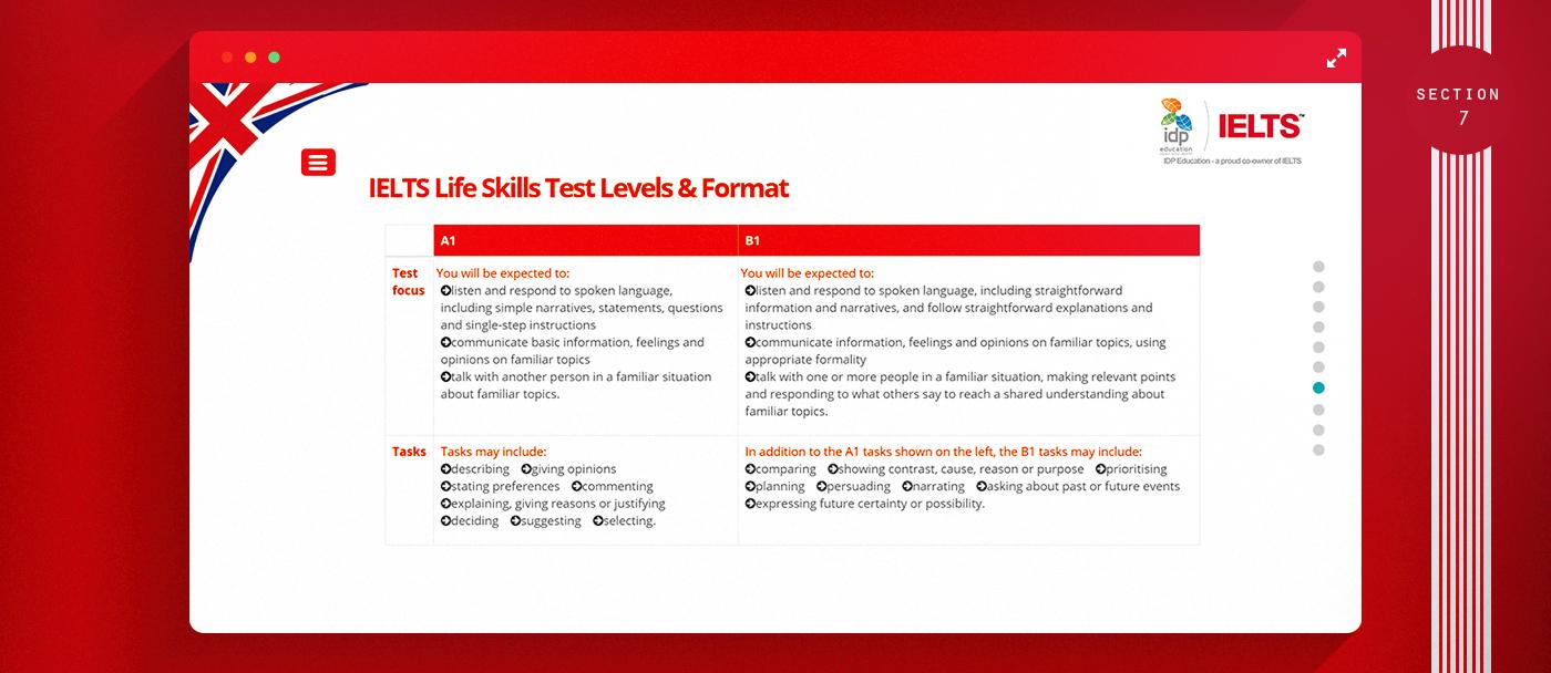 IDP IELTS UKVI Test UI/UX on Behance