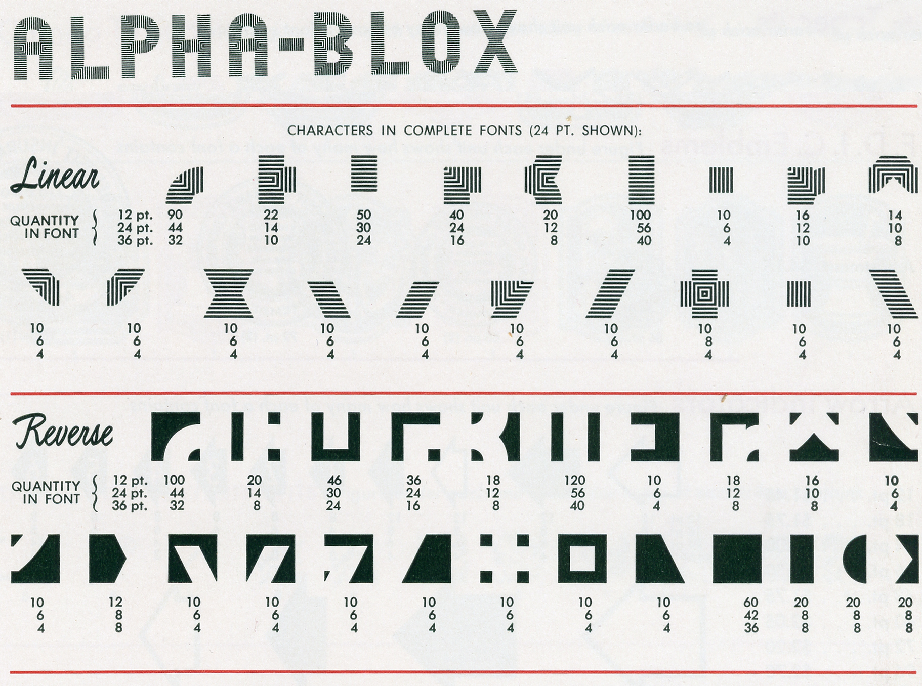 P22 BLOX - Modular Letterpress System on Behance