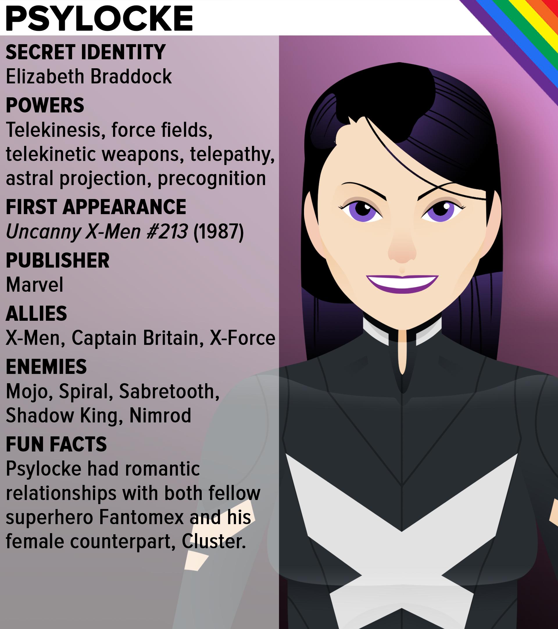 LGBT Superheroes on Behance