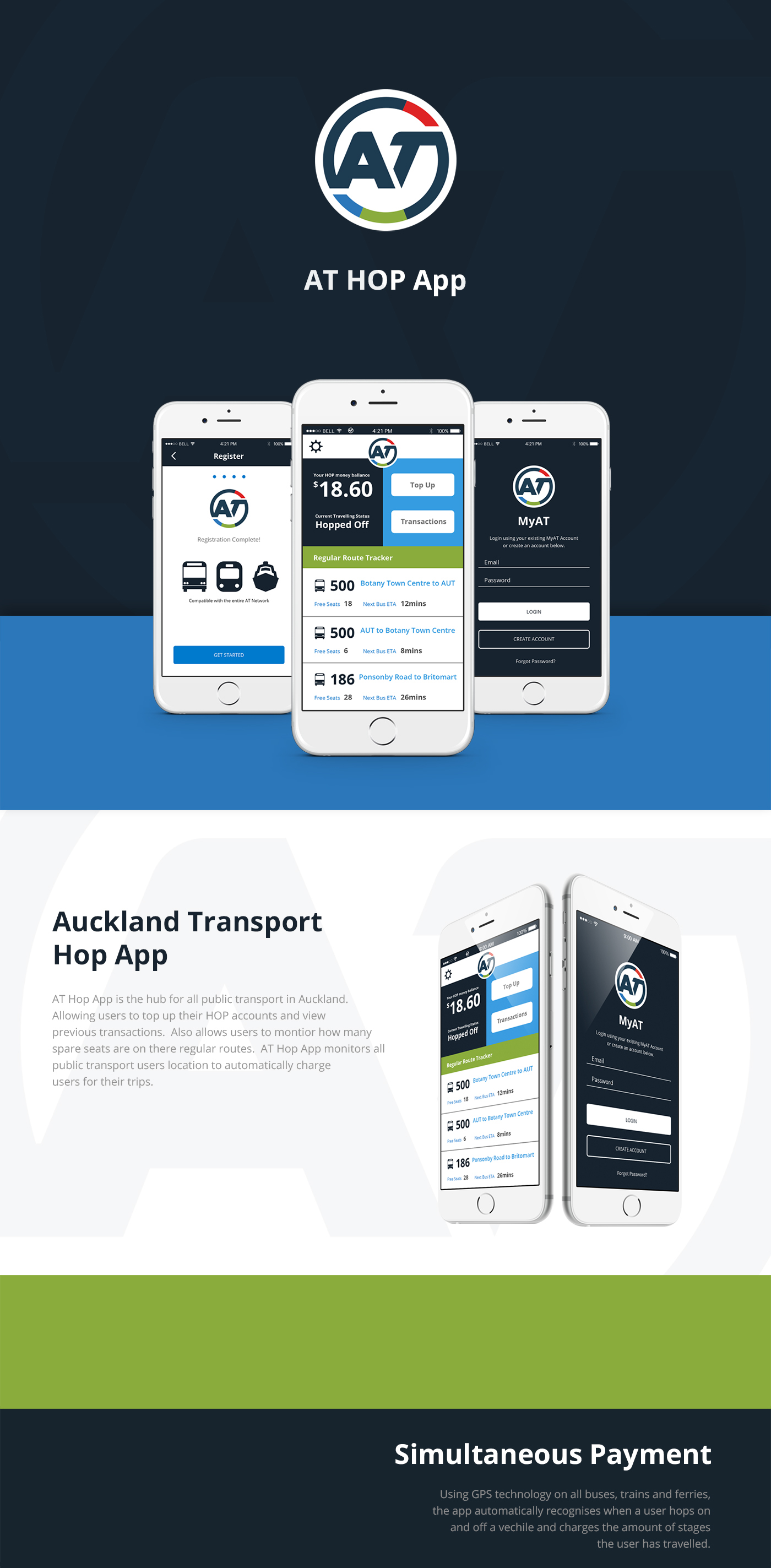 Auckland Transport HOP App on Behance