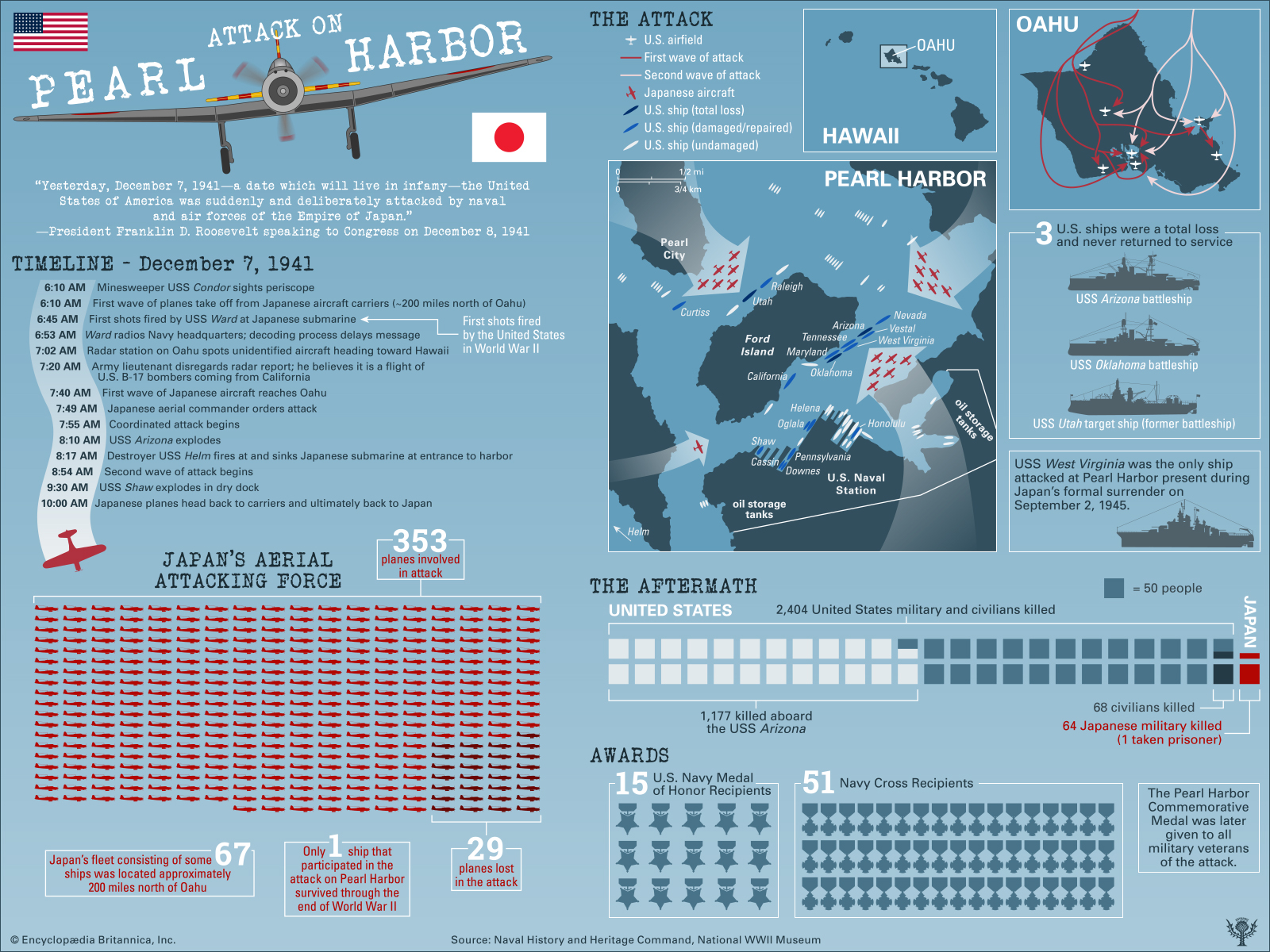 pearl harbor and september attacks essay Similarities and differences between the attack on pearl harbor and the disaster day 9/11 comparing the two events  many people died in the historic attacks and the attacks were deadly pearl harbor and the 9/11 attacks were left in history for everyone to remember 9/11 pearl harbor.