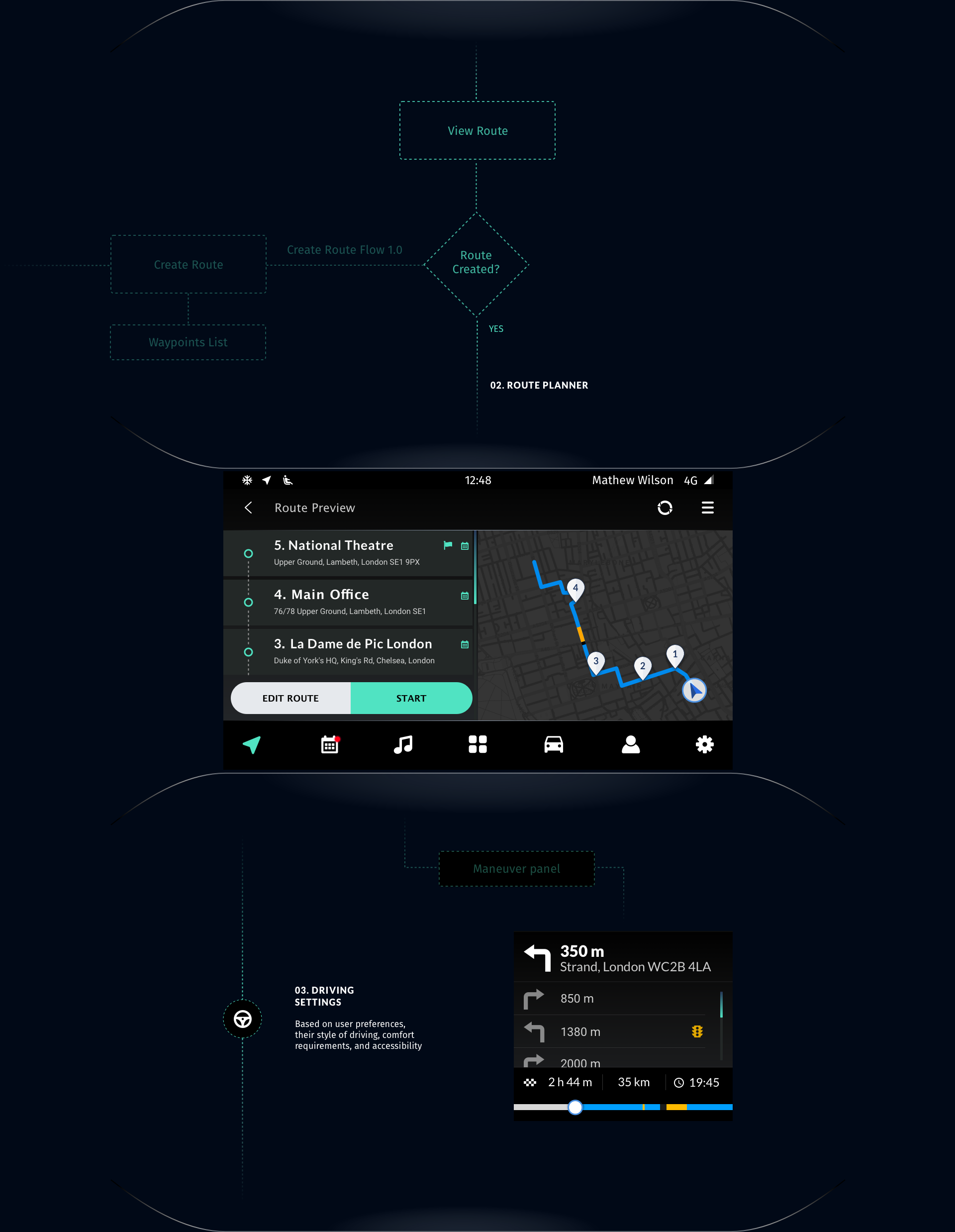 An Innovative Car-Sharing solution concept - Interaction Design