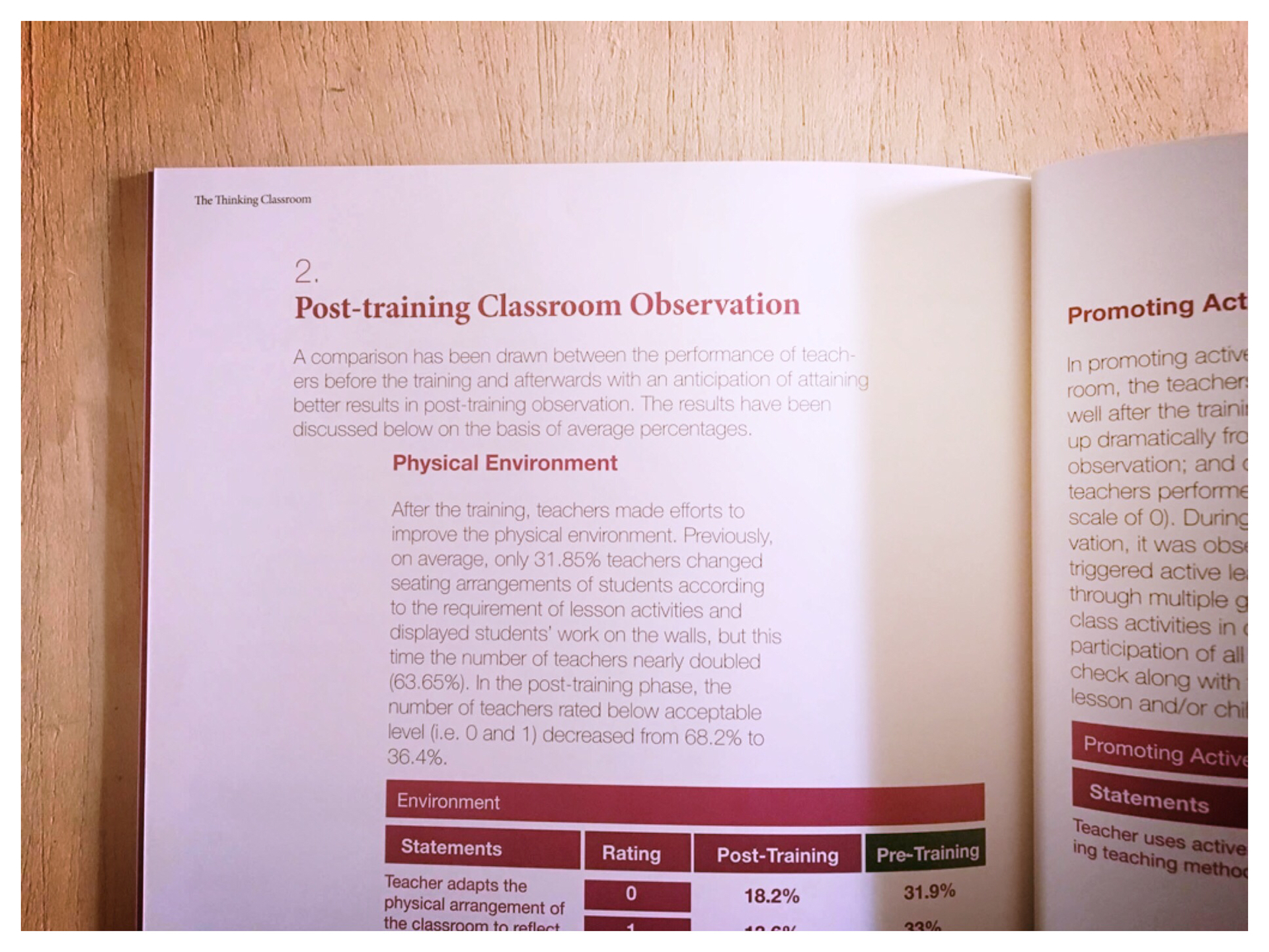 The Thinking Classroom | Publication Design on Behance