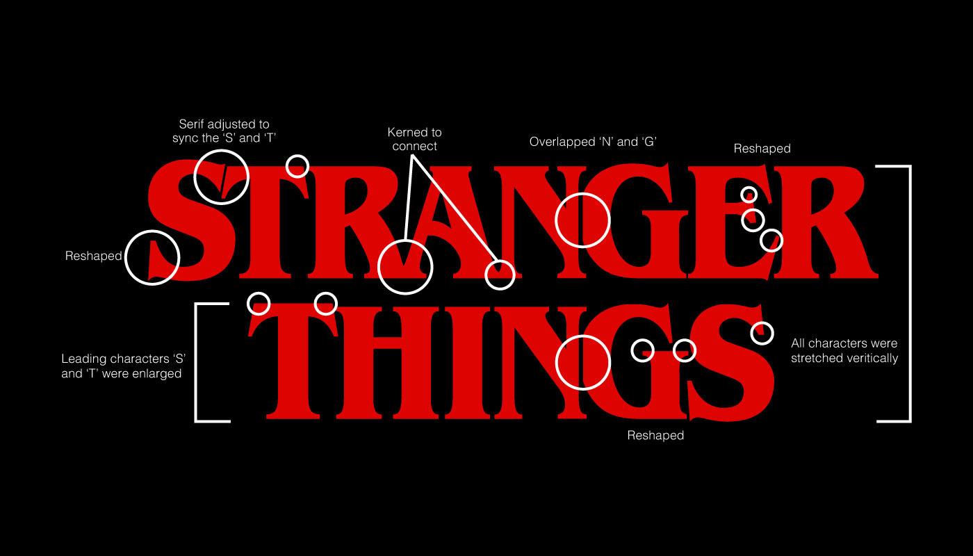 Stranger Things on Behance