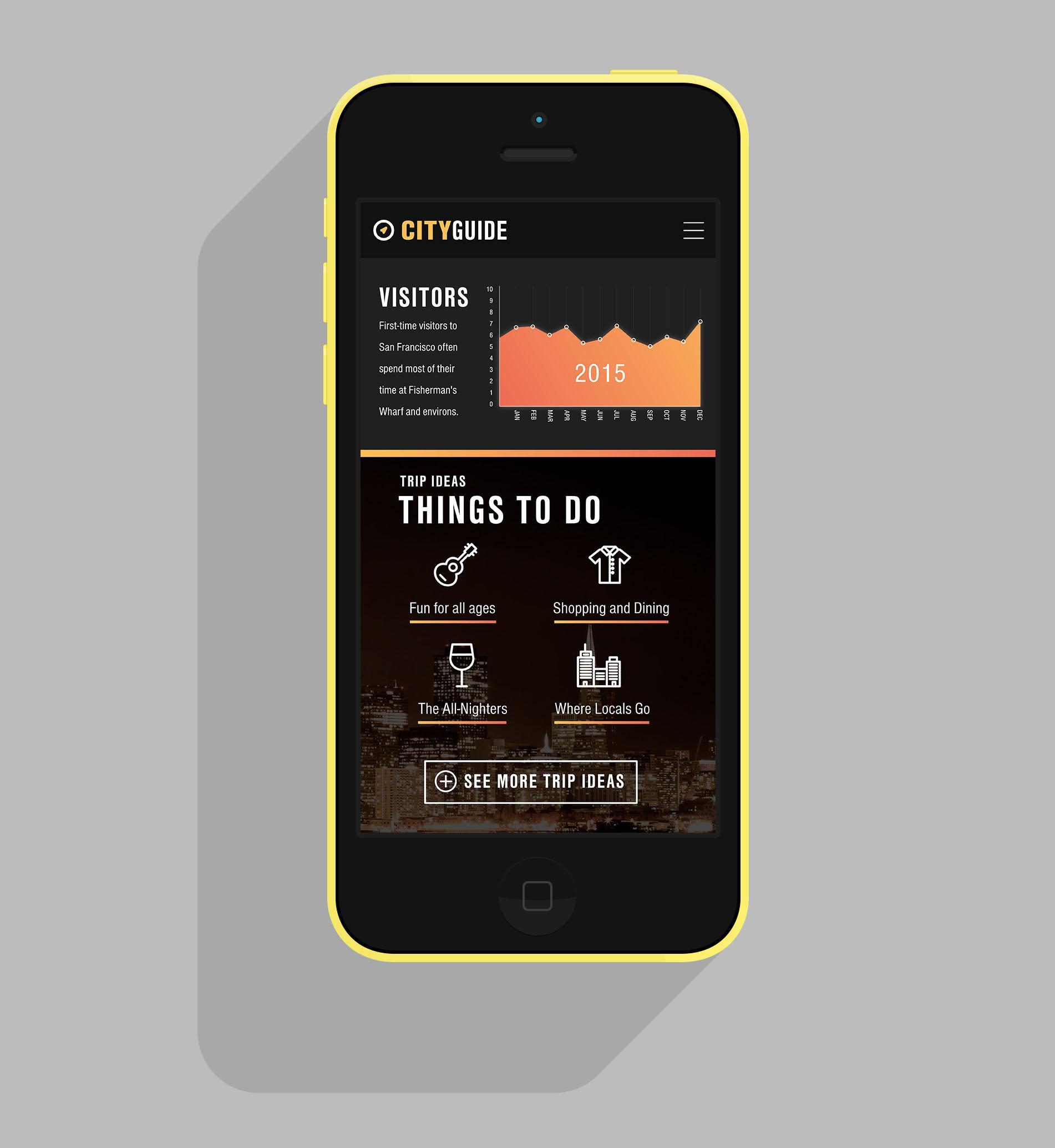 city guide ui ux travel dashboard on behance rh behance net Panasonic Phones User Manual Samsung Cell Phone User Manual