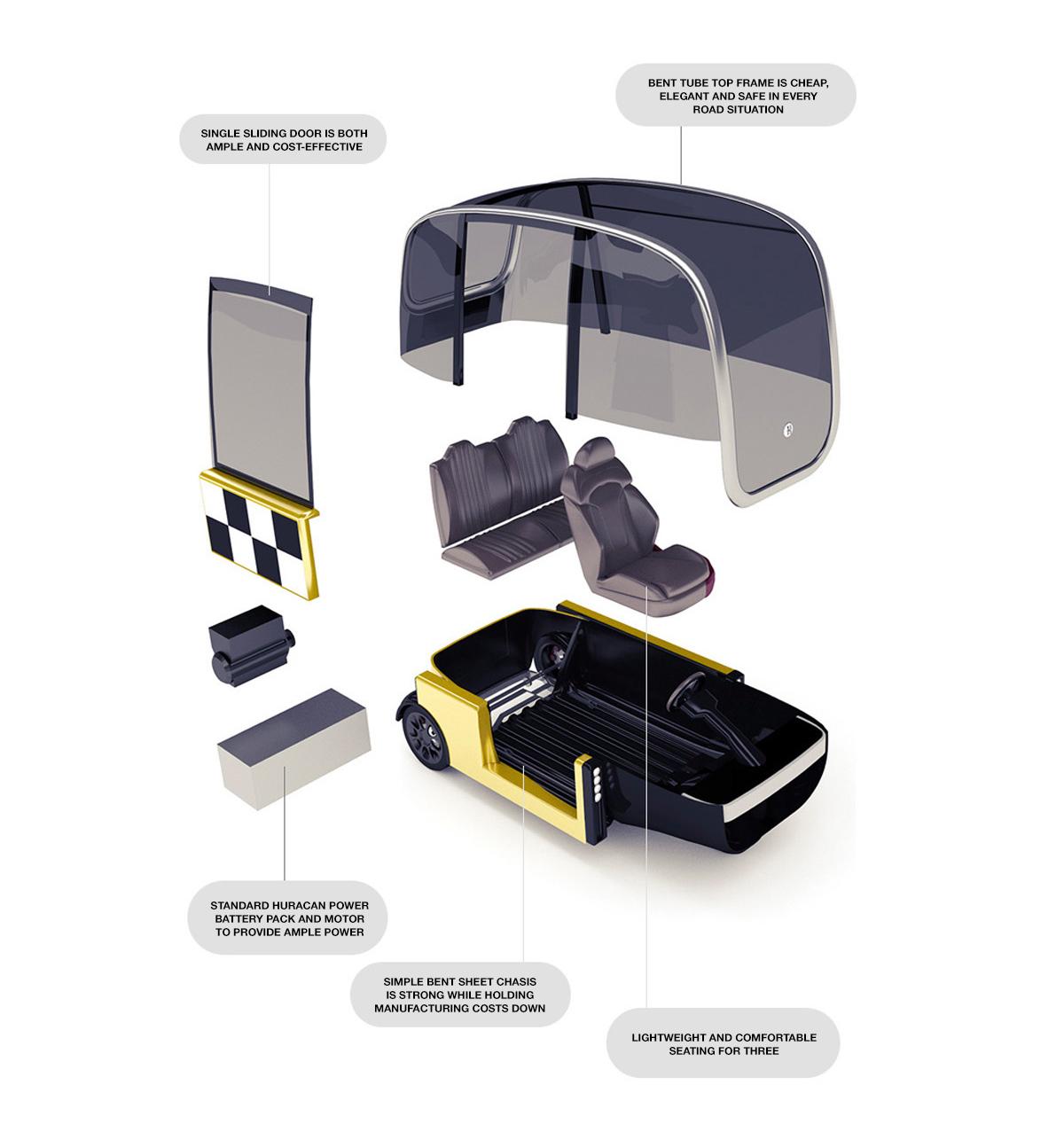 Car Design: City Rover