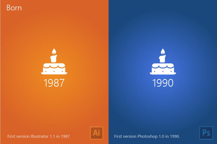 Perbedaan Ilustrator vs Photoshop