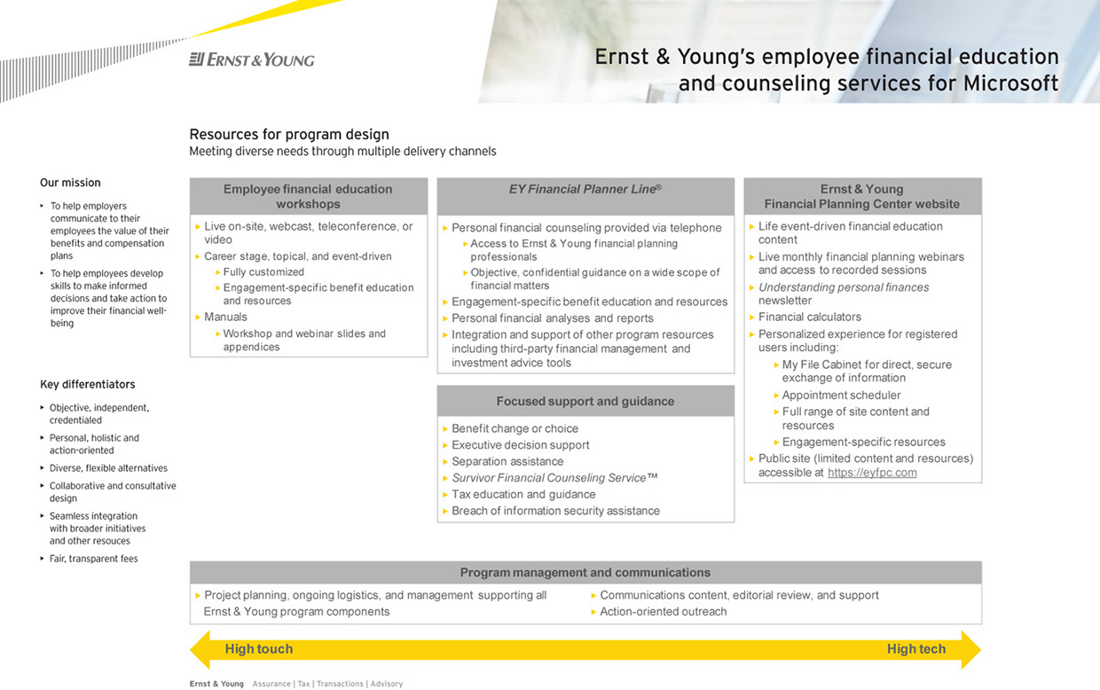 Ernst young placemat for Ernst and young resume sample