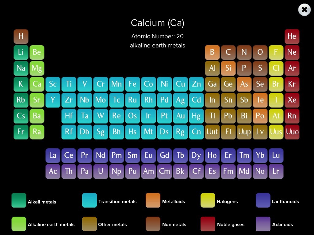 Periodic table memory game on behance thank you gamestrikefo Gallery