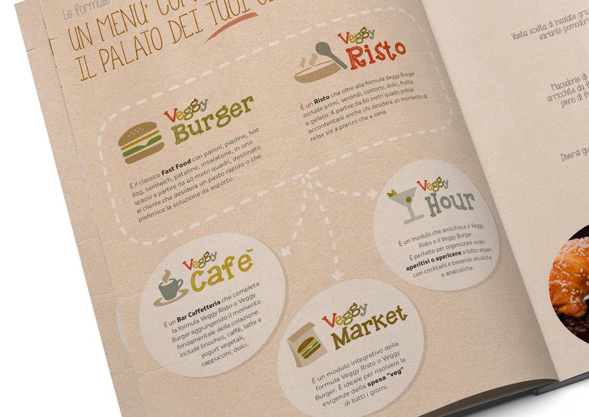 brochure vegan franchising Icon infographic