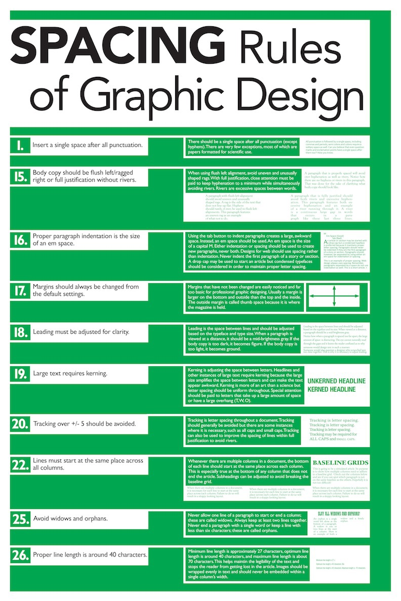 How To Graphic Design Posters