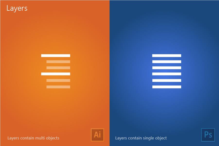 الفرق بين فوتوشوب واليستريتور - أيهما الأفضل ؟