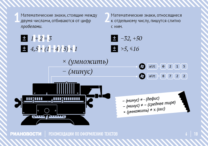 infographics russian typography Typographic Rules