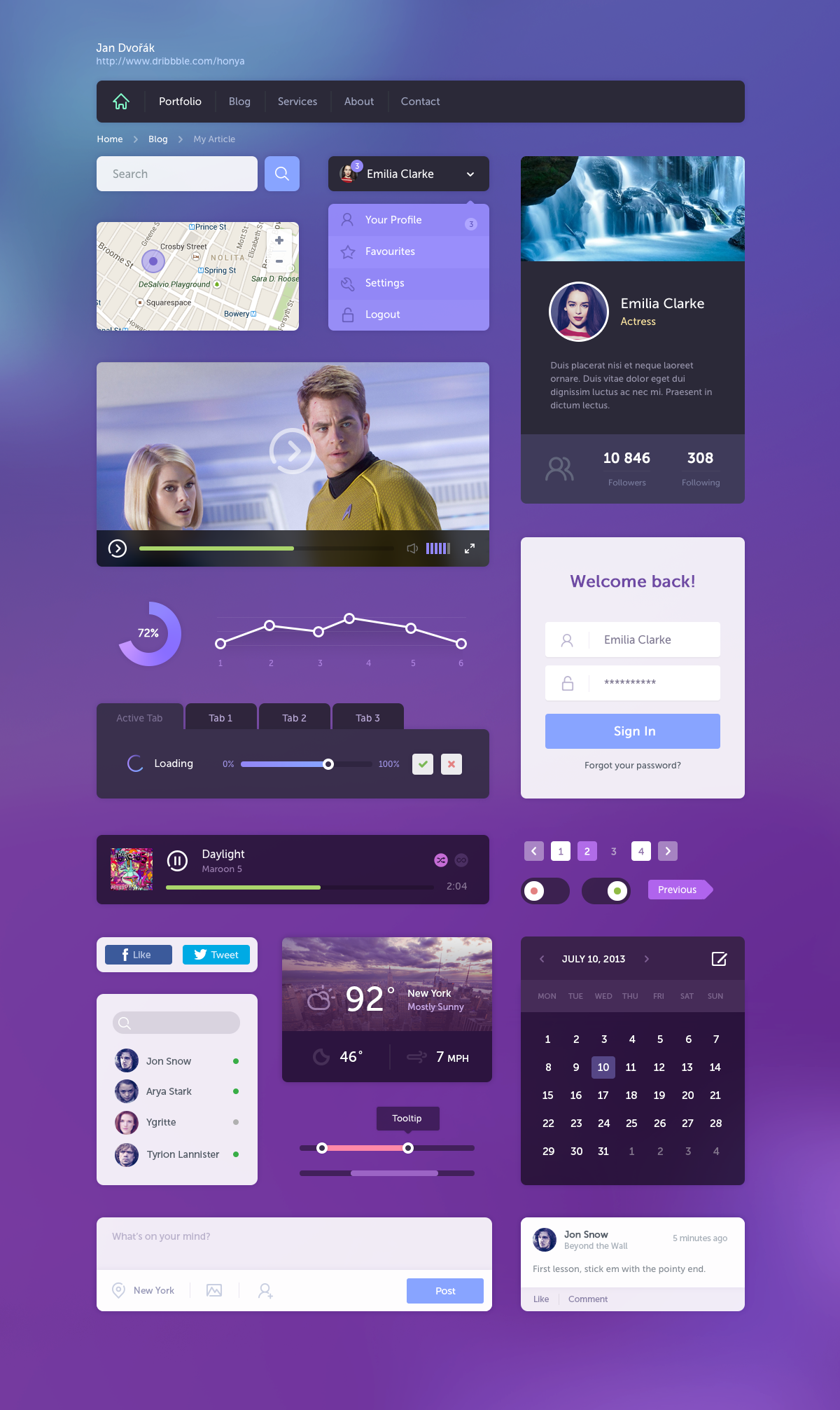 25 Excellent UI Kit Design Examples  on Behance