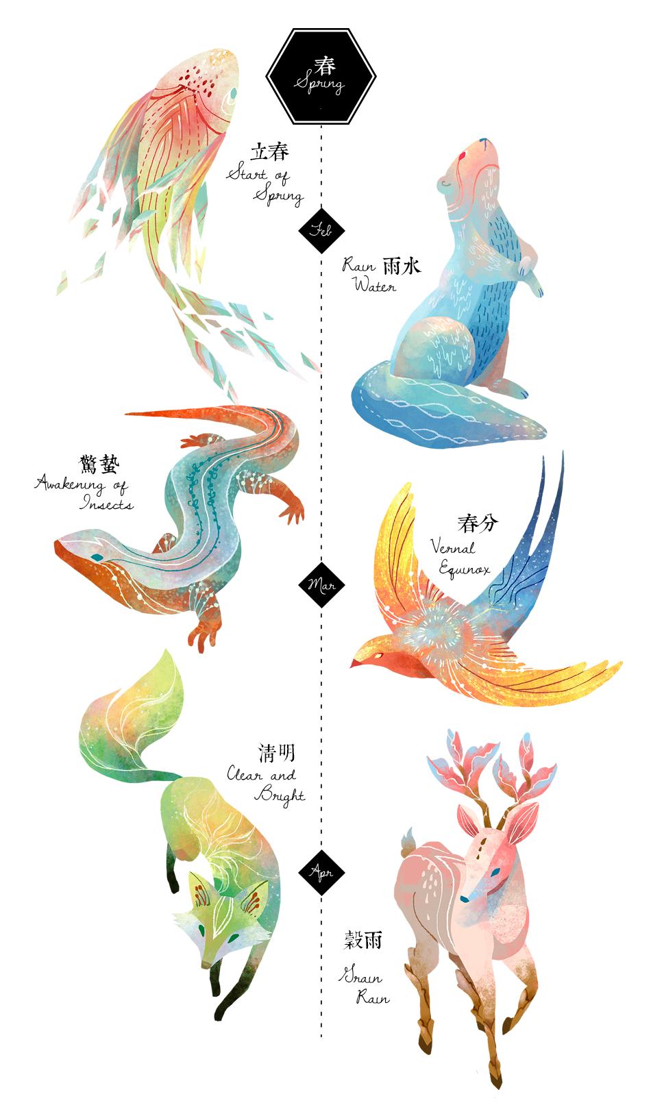 Cartoon Character Design For Tarpaulin : The solar terms character design on behance